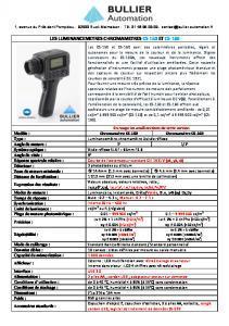 Colorimètres numériques CS-150 et CS-160