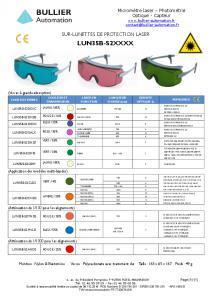 Sur-lunettes LUN35B-S2 - Fiche technique